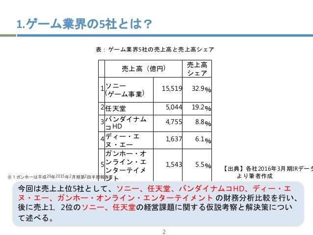 ゲーム業界5社の財務分析比較と売上上位2社の経営課題に関する仮説考察と解決策について