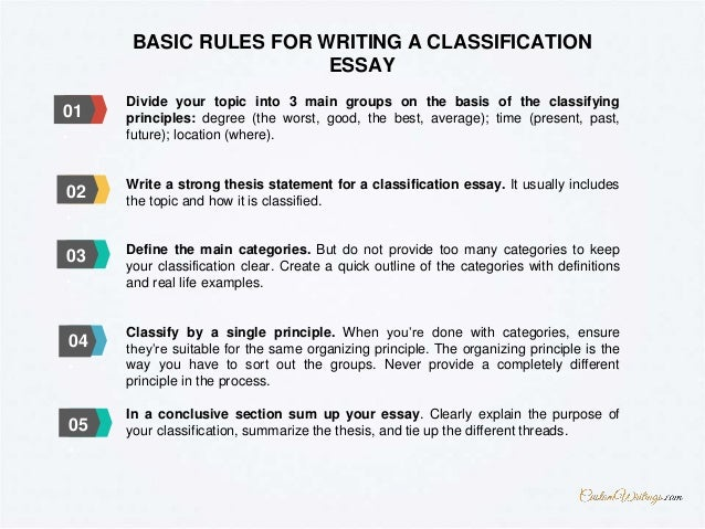 Research Essay Proposal Example  Religion And Science Essay also High School Essay Format Complete Guide On Writing A Classification Essay On  Example Of An Essay Paper