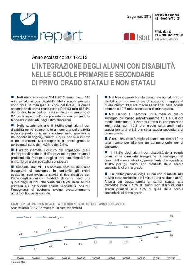 25 gennaio 2013                          Anno scolastico 2011-2012                          L'INTEGRAZIONE DEGLI ALUNNI CO...