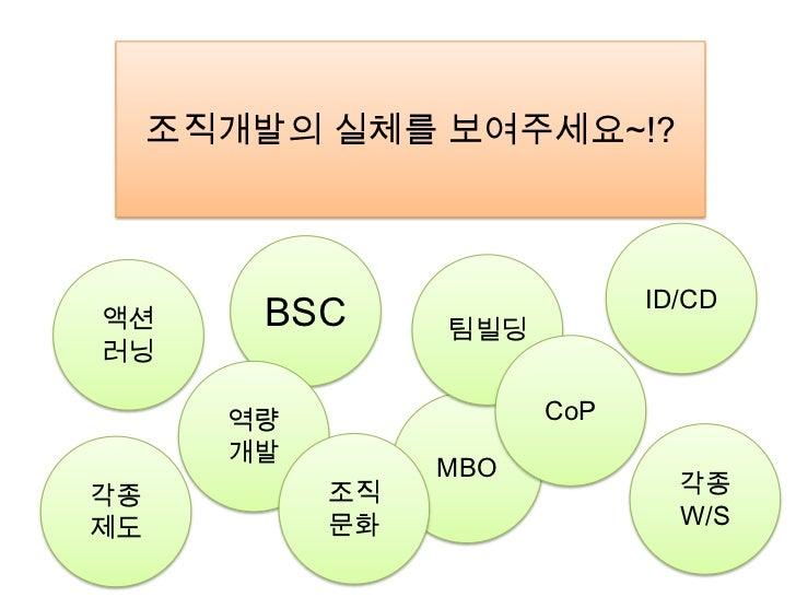 5강 기업교육론 20110330(공유) Slide 3