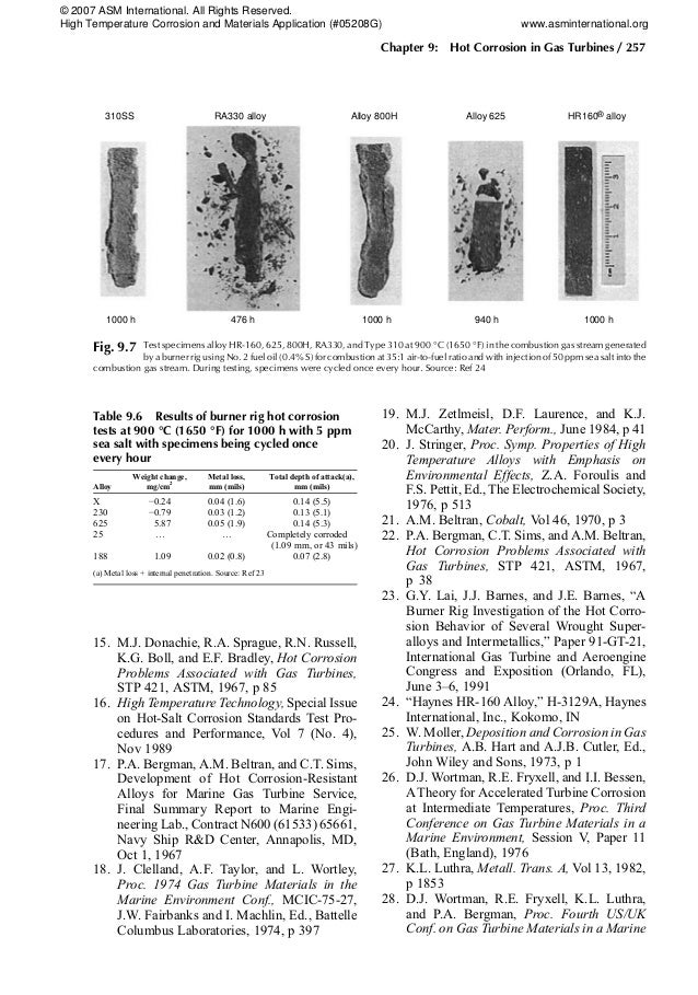 15. M.J. Donachie, R.A. Sprague, R.N. Russell, K.G. Boll, and E.F. Bradley, Hot Corrosion Problems Associated with Gas Tur...