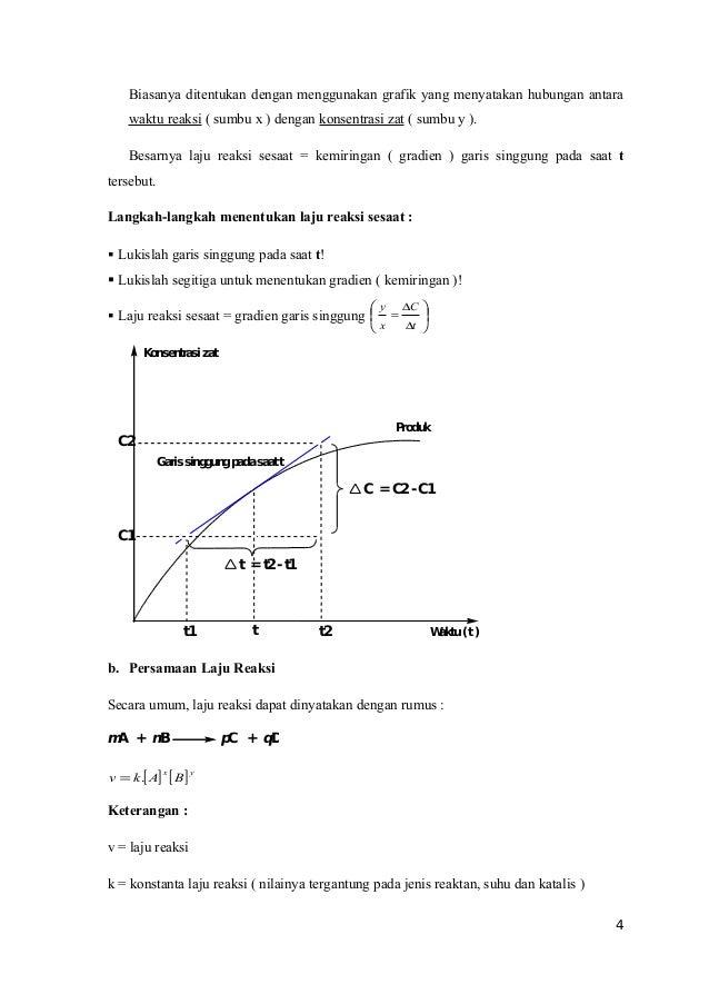 52418228 isi makalah laju reaksi 3 4 biasanya ditentukan dengan menggunakan grafik ccuart Image collections