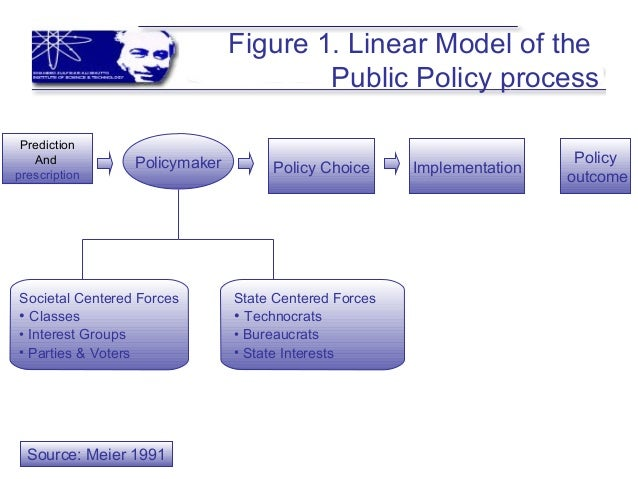 stages model of policy process