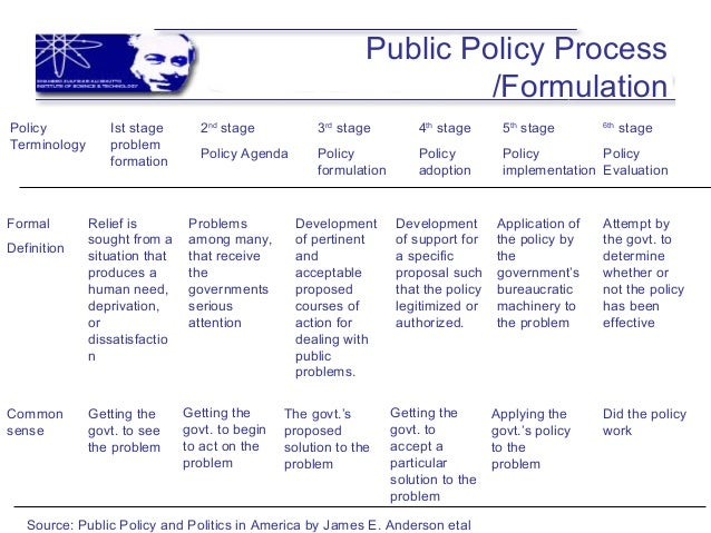 Policy models andpolicy implementations
