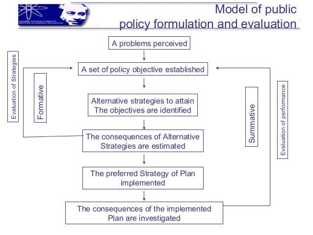 PUBLIC POLICY EVALUATION PDF