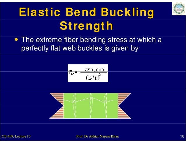 Elastic Bend Buckling                 Strength            The extreme f  fiber bending stress at which a            perfec...