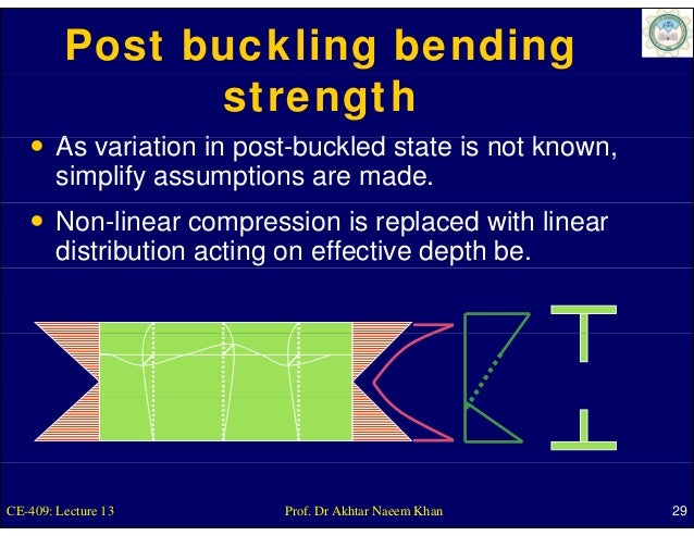 Post buckling bending               strength        As        A variation i post-buckled state i not k               i ti ...