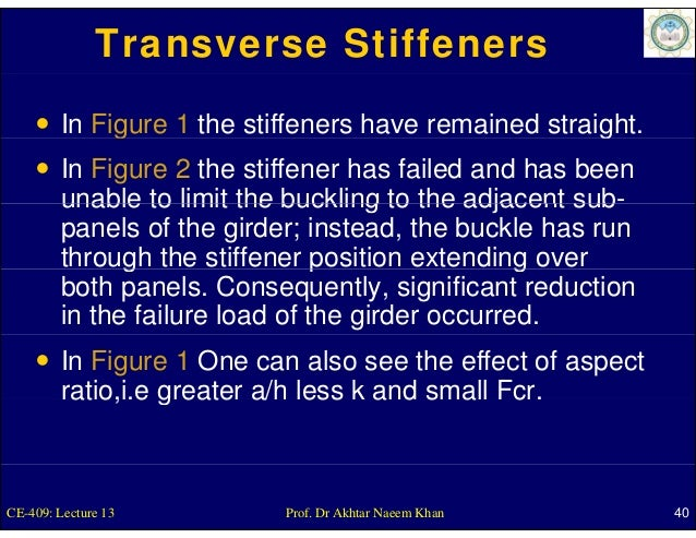 Transverse Stiffeners        In Figure 1 the stiffeners have remained straight.             g                             ...