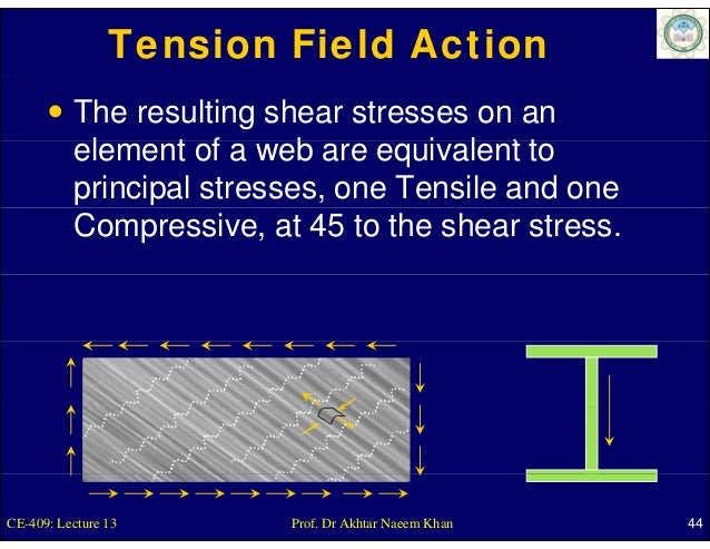 Tension Field Action          The resulting shear stresses on an          element of a web are equivalent t           l   ...