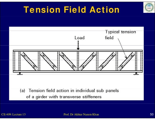 Tension Field ActionCE-409: Lecture 13      Prof. Dr Akhtar Naeem Khan   50