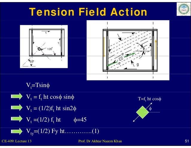 Tension Field Action                                                                   ft            V                    ...