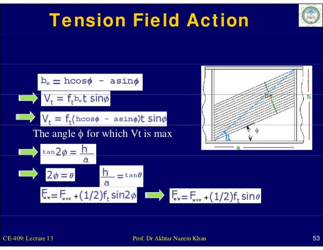 Tension Field Action          The angle φ for which Vt is maxCE-409: Lecture 13              Prof. Dr Akhtar Naeem Khan   53