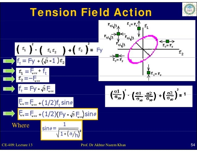 Tension Field Action     WhereCE-409: Lecture 13      Prof. Dr Akhtar Naeem Khan   54
