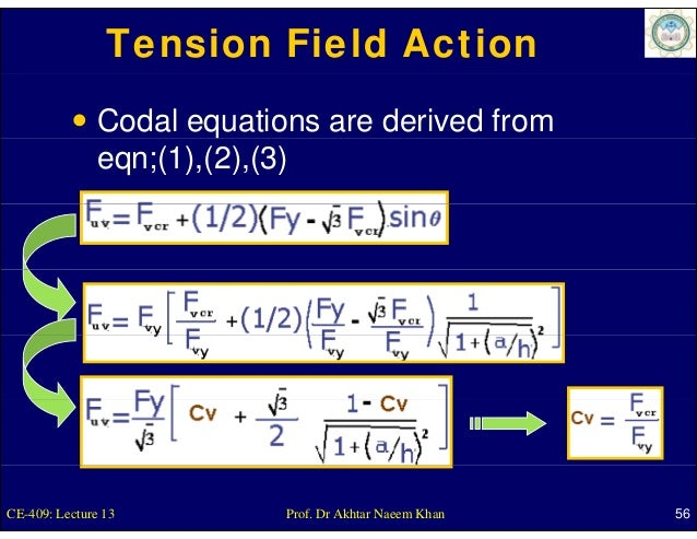 Tension Field Action               Codal equations are derived from               eqn;(1),(2),(3)CE-409: Lecture 13       ...