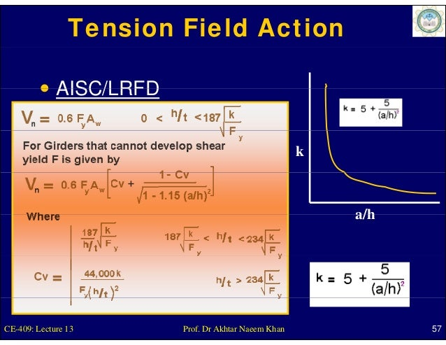 Tension Field Action             AISC/LRFD                                                      k                         ...