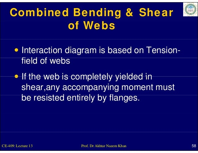 Combined Bending & Shear            of Webs           Interaction diagram is based on Tension-           field f          ...