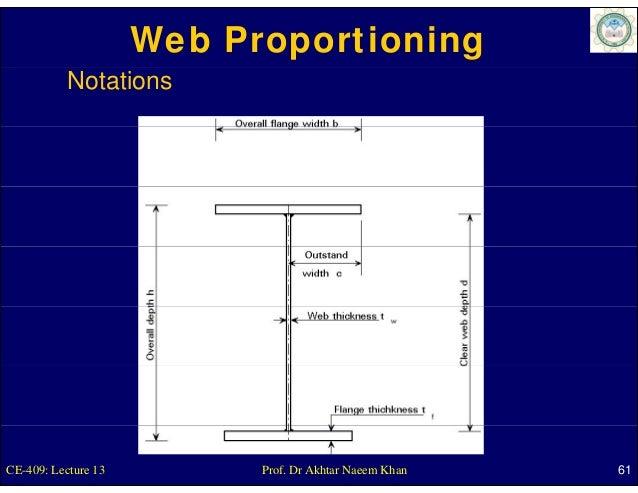 Web Proportioning           NotationsCE-409: Lecture 13         Prof. Dr Akhtar Naeem Khan   61