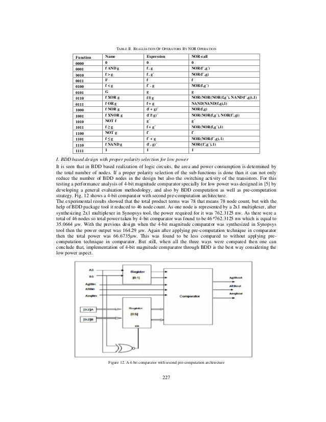 implementation of low power vlsi circuit Select adder for low power vlsi application and compared with cmos   performed using a spice circuit simulator at 180nm technology node & 18v  standard.
