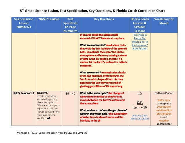 5th Grade Correlation Chart 63789847 on Florida Science Fusion Grade 8