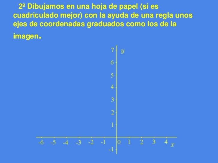 Representación gráficas de ecuaciones lineales con dos incógnitas