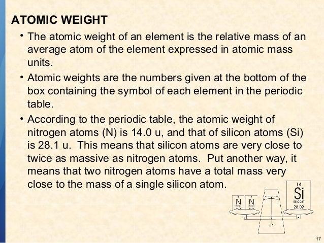 Atoms and molecules atomic urtaz Images