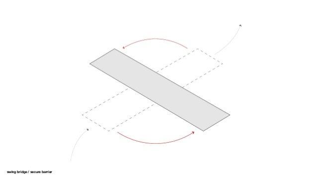 efficient beam