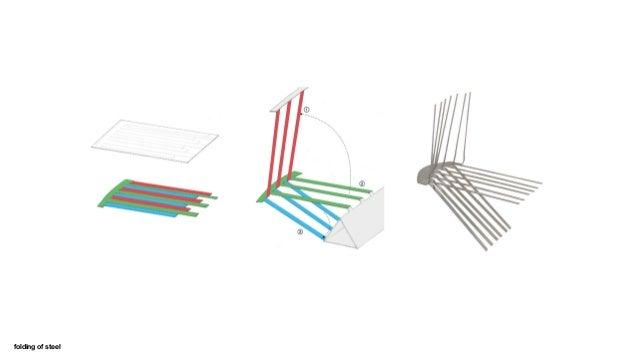 paper straw model