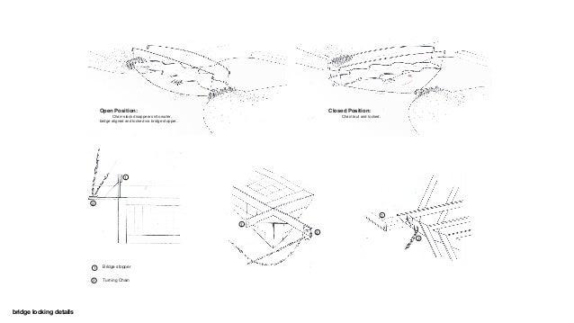 dinosaur swing bridge, model