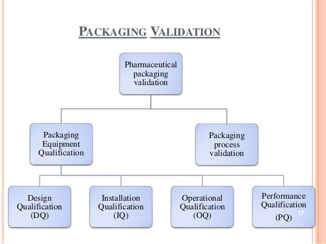 Packaging validation for Equipment installation qualification template