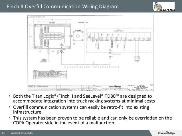 titan logix chemical tank overfill protection revision 1 16 638?cb=1473802822 titan logix chemical tank overfill protection revision 1 Submersible Well Pump Wiring Diagram at nearapp.co