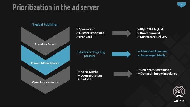 4 Prioritization in the ad server Typical Publisher Premium Direct Open Programmatic Private Marketplaces ➢Prioritized Rem...