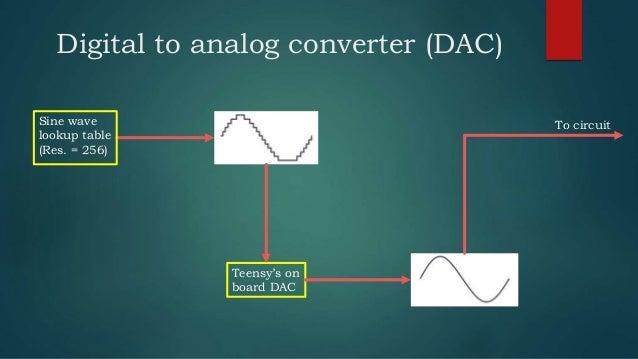 The Mechanical Chaotic Oscillator