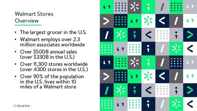 Weekday Demand Sensing at Walmart Slide 2