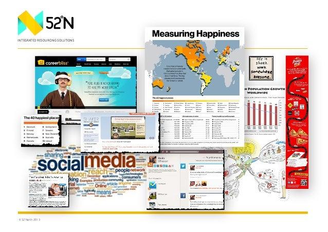 52N - The Future of Work Slide 2