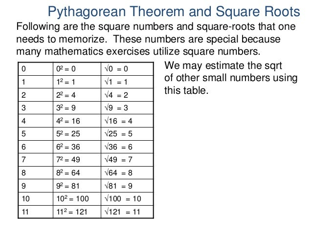 52 pythagorean theorem and square roots for Table 52 number