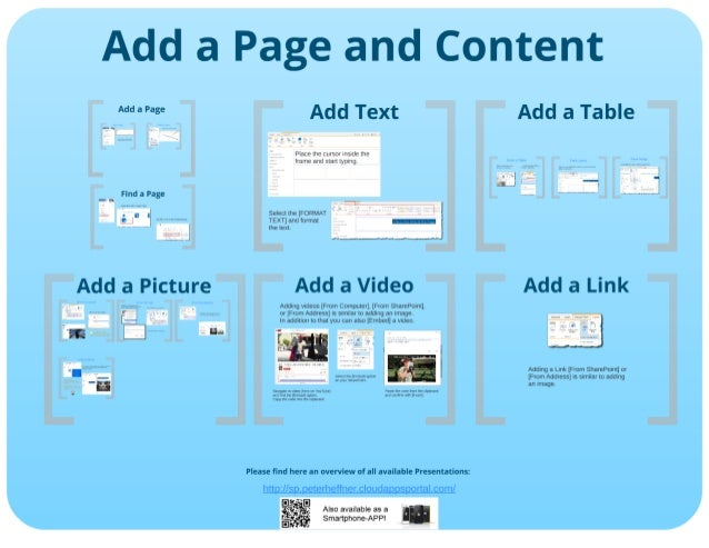 """Add a Page and Content  Add a Page  i""""?   Find a Page  Add Text  Select the [FORMAT TEXT] and format IIIE IEXI,   Add a Vi..."""