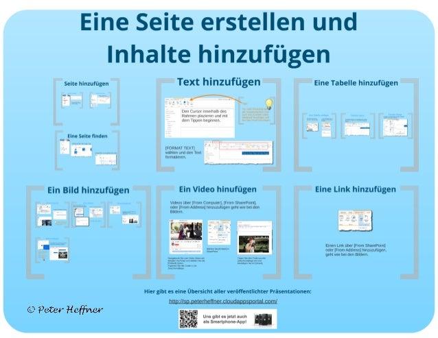SharePoint Lektion #52. Kurzanleitung - Webseiten und Inhalte
