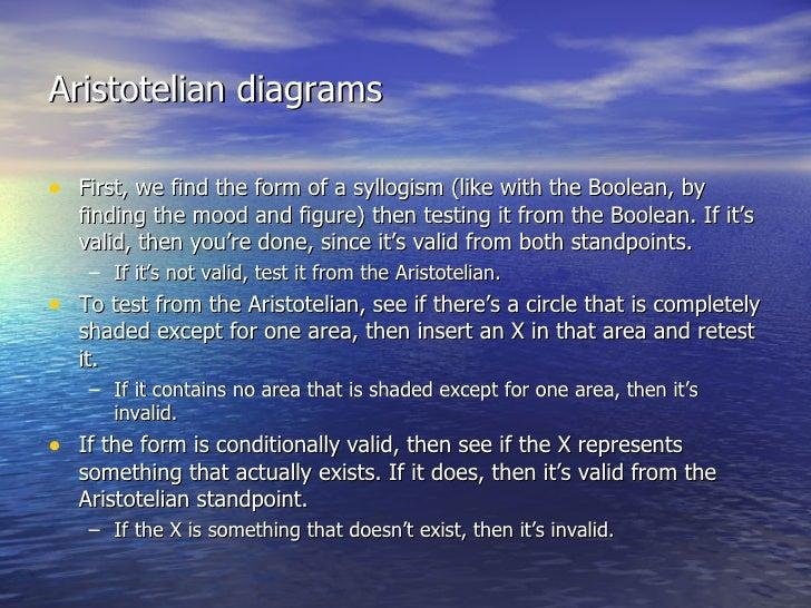 52 venn diagrams 10 aristotelian diagrams ccuart Choice Image