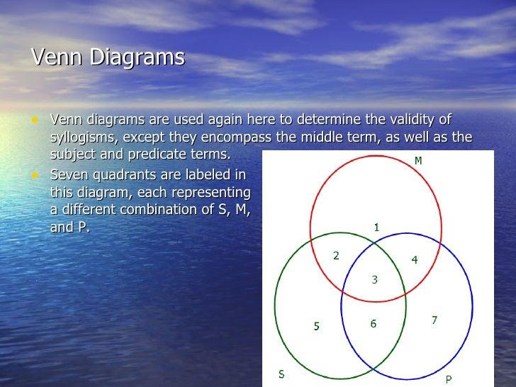 52 Venn Diagrams