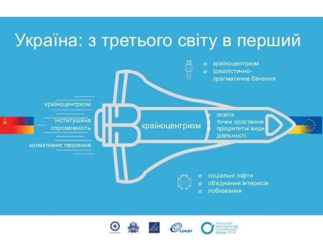 www.kolo-ua.com  Україна: з третього світу в перший  країноцентризм  o  освіта  o  точки зростання  o  пріоритетні види ді...