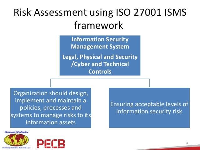 iso 27001 2013 manual pdf