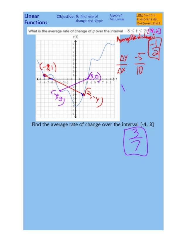 Linear Objective:  To find rate of  V' '.  C>T1,5 Functions change and Slope J H I a  What Is the average rate of change o...