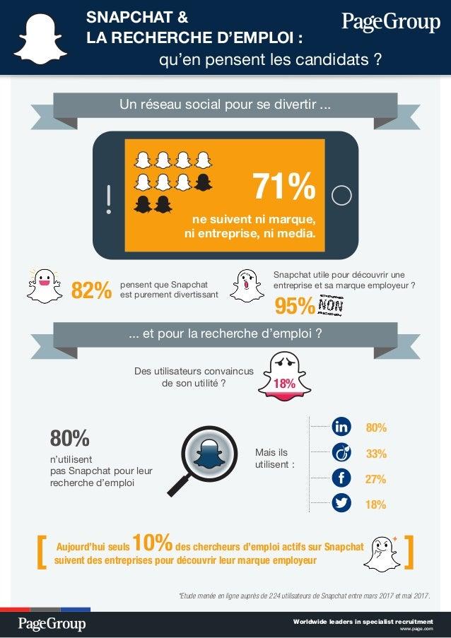 Worldwide leaders in specialist recruitment www.page.com SNAPCHAT & LA RECHERCHE D'EMPLOI : qu'en pensent les candidats ? ...