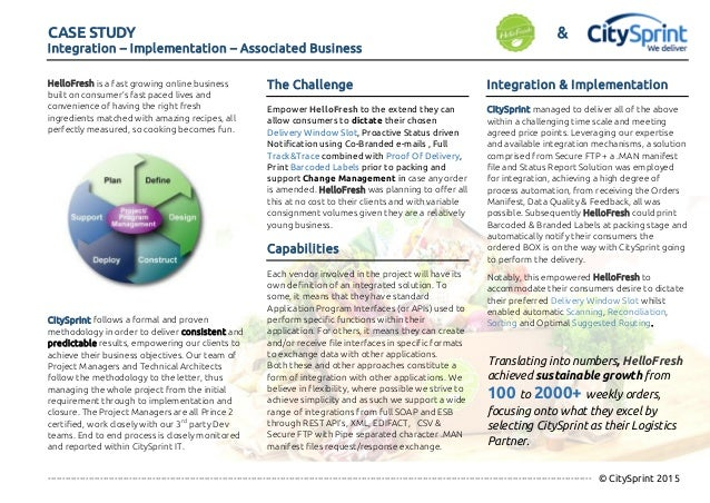 CASE STUDY & Integration – Implementation – Associated Business ----------------------------------------------------------...