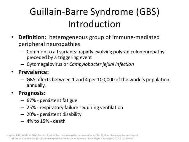 A Case Of Guillain Barre Gbs Syndrome 1