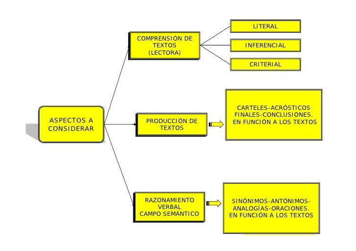 mapa prostitutas sinonimos de mujerzuela