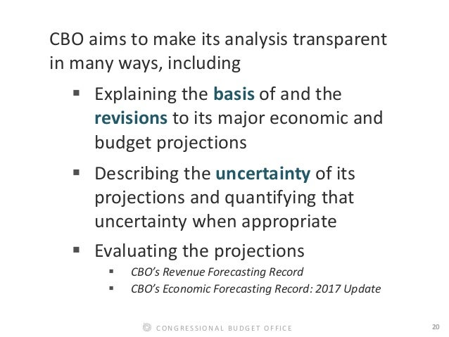 20CONGRESSIONAL BUDGET OFFICE CBO aims to make its analysis transparent in many ways, including  Explaining the basis of ...