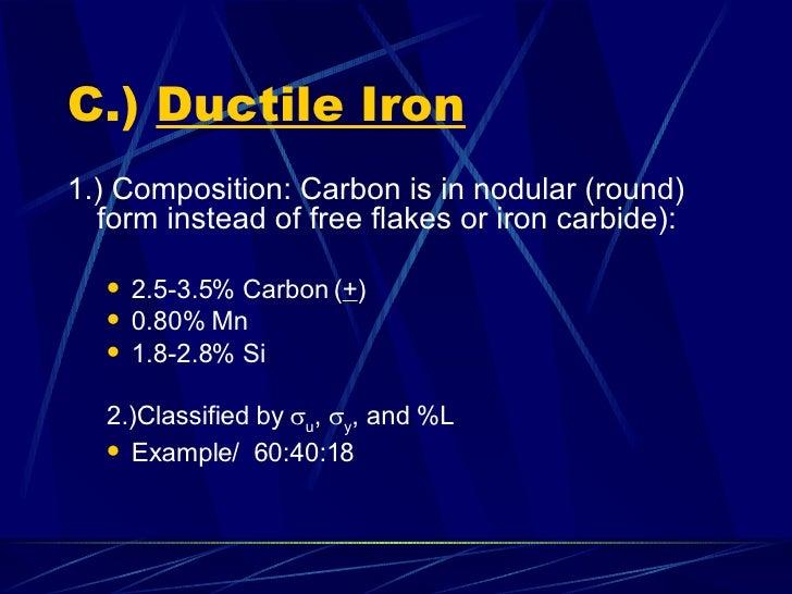 Iron 33 C Ductile