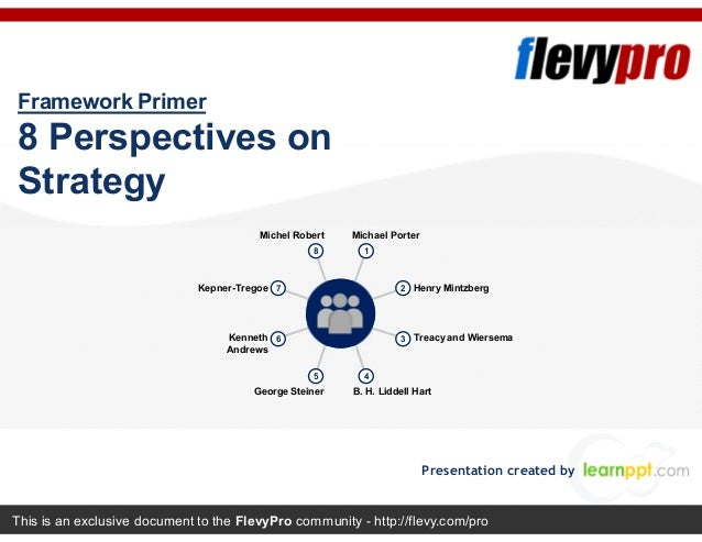 This is an exclusive document to the FlevyPro community - http://flevy.com/pro Framework Primer 8 Perspectives on Strategy...