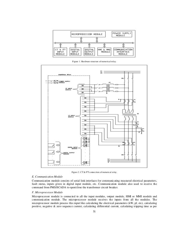 protection control and operation of transformer using numerical relay 50 3